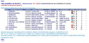 2015-08-30_resultats la solitaire jaffar gr3